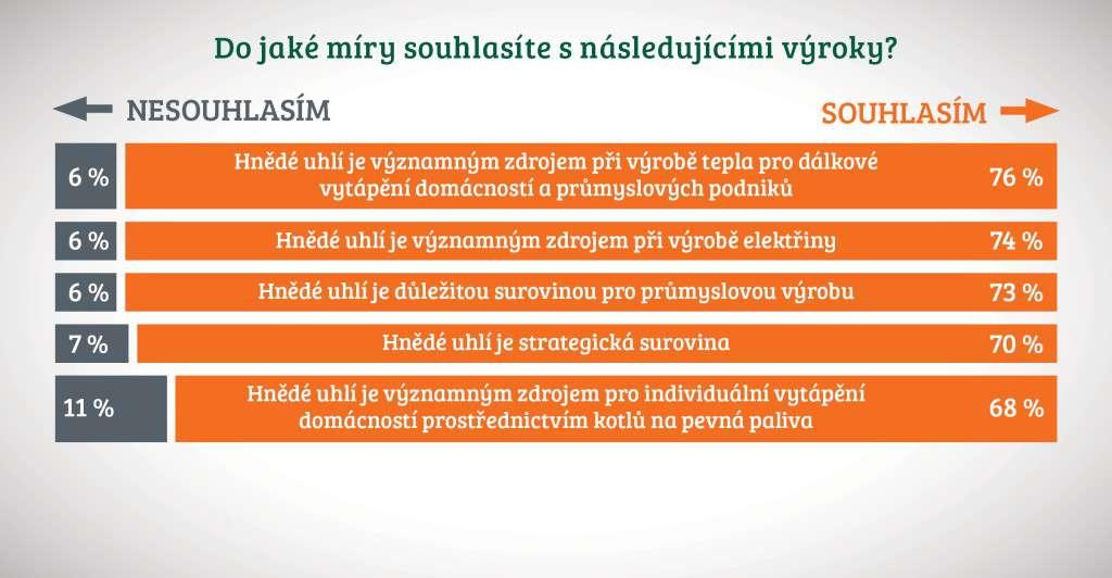 pruzkum_IBRS_ (3)