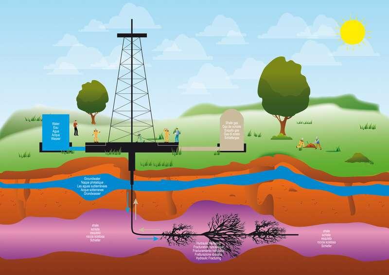 Ministerské ne! Těžbě břidlicového plynu