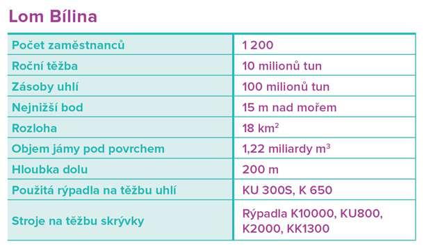 infografika_20151126