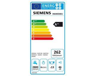 Energetické štítky budou přehlednější